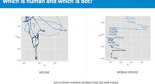 Distil Networks Acquires Are You A Human In The Ongoing Battle Against Bots