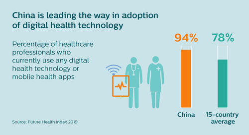 How Global Tech Can Drive Local Healthcare Innovation in China
