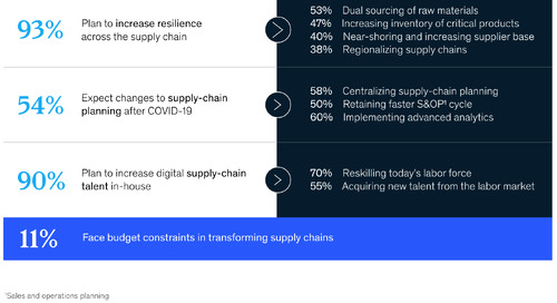 How businesses can build a sustainable future for all - World Economic Forum