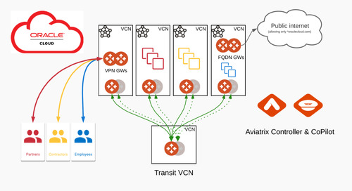 Oracle OCI — secure connectivity in and out: UserVPN, FQDN filtering