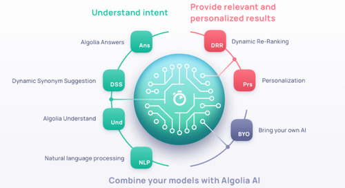 Algolia AI: Announcing the industry's most intelligent search platform
