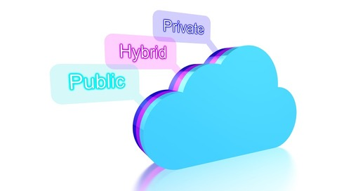 Hybrid cloud integration platforms, which one is right for you?