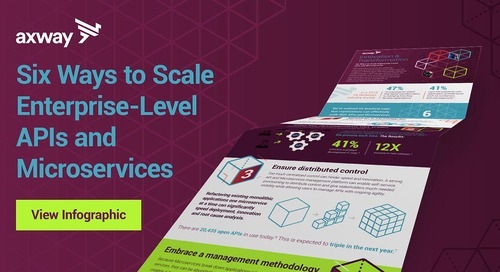 Six Ways to Scale Enterprise-Level APIs and Microservices [INFOGRAPHIC]