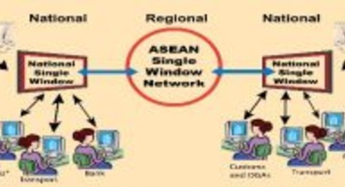 Single Window Trade Exchange with Axway B2Bi Across South East Asia (ASEAN)