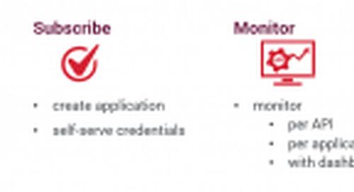 Event-driven API Management introduction