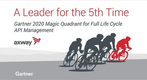 Axway named a Magic Quadrant Leader for the 5th time!