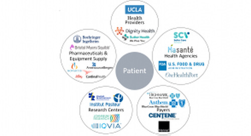 The healthcare community-building patient experience with API Platforms: Part 1