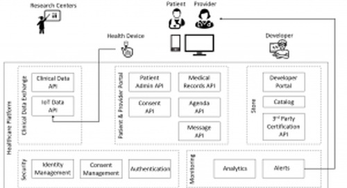 Why productive healthcare technology goes the distance: Part 4