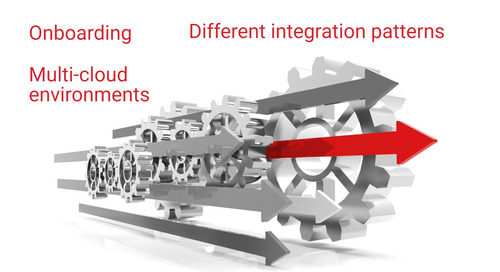 The Axway path to faster Partner onboarding