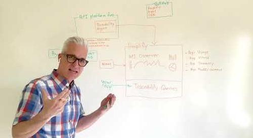 Amplify Whiteboard chat #3 – API observability