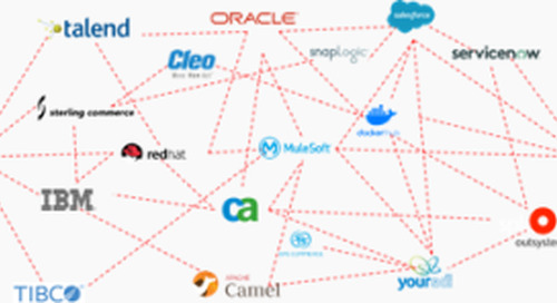 Why 60% of enterprises are dealing with API complexity