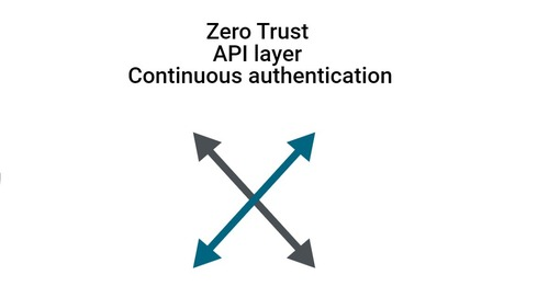 Zero Trust: Moving from perimeter security to API layer, continuous authentication