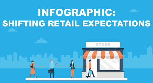 Infographic: Shifting Retail Expectations