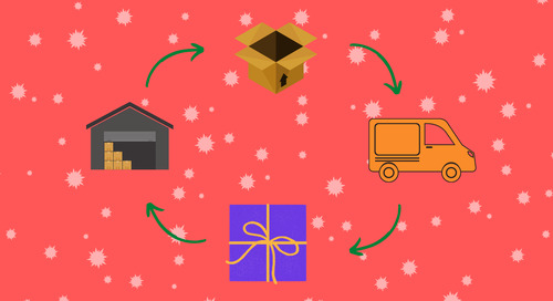 Managing Variations in Supply Chain During the Holiday Season
