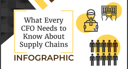 Infographic: What Every CFO Needs to Know About Supply Chains