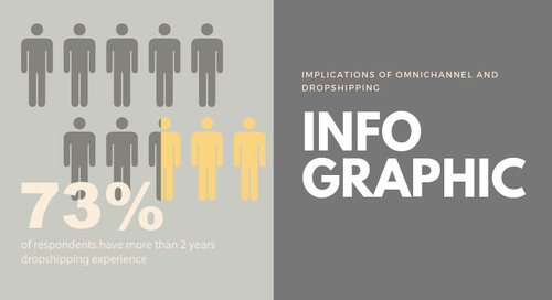 Infographic: Implications of Omnichannel and Dropshipping
