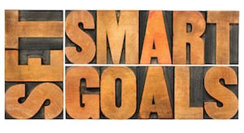 How to Set Inbound Marketing Goals