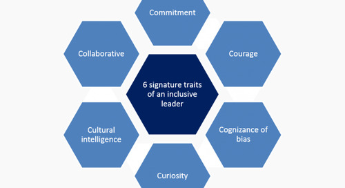 6 traits of leadership from a company's perspective