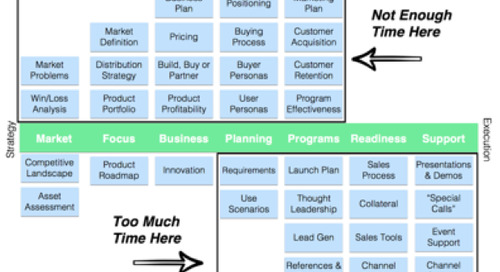 Why a High Performing Product Marketing Team Is the Key to Growth