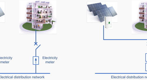 Why You Should Design Your Renewable Energy System for Self-Consumption (Vive la Difference!)