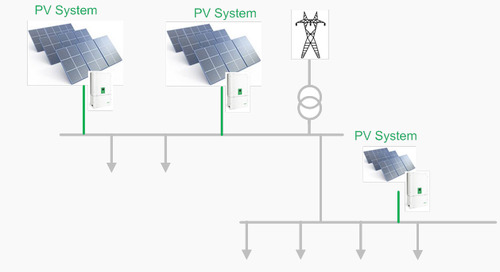Is self consumption of photovoltaic renewable energy really this simple?