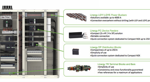 Power Distribution System Characteristics: Up to 3200A