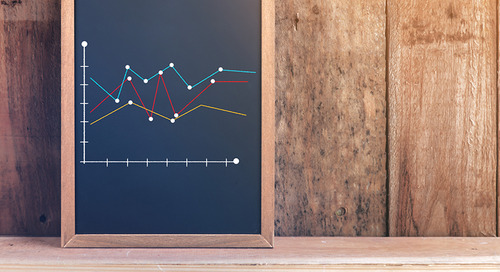 How To Measure Success In Business Effectively With A Proven System (The Gap And The Gain)