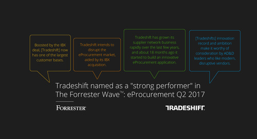 Tradeshift cited for 'its innovation record and ambition' as a 'Strong Performer' in Forrester's Wave for eProcurement