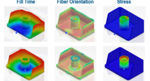 A One-Stop-Shop, End-to-End Solution for Multiscale Material Modeling of Fiber-Reinforced Plastics
