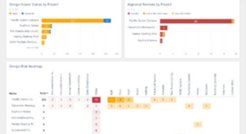 Insight Product Updates: Introducing Data Connector (Preview), Design Dashboard for Executives, and more!