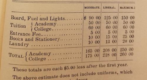 Sharing Student Scholarship: Finances at Baylor University, 1890-1910