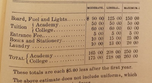 Sharing Student Scholarship: Finances at Baylor University, 1890-1910