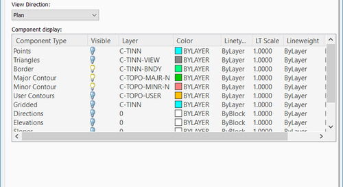 Civil 3D Styles Drag & Drop (Part 1): Used but NOT Used
