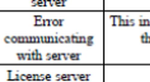 IMAGINiT Utilities Reprise License Manager Network error -17