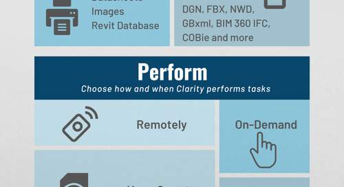 [Infographic] How to Automate Tasks in IMAGINiT Clarity