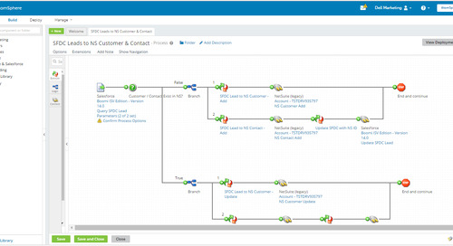 Dell Boomi EDI Management Overview