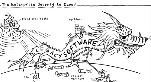 Enterprise Journey to the Cloud