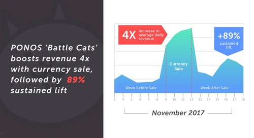Monetization Best Practices: Learn how 'Battle Cats' achieved 4x boost in ad revenue