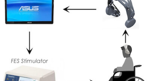 How a Custom EEG Headset Could Transform In-Home Brain Rehabilitation