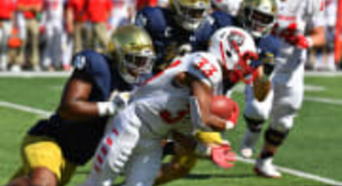 Notre Dame Vs. New Mexico: On Paper Revisited