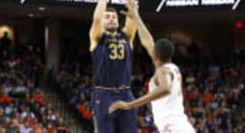 Mike Brey Discusses New 3-Point Line Impact On Notre Dame