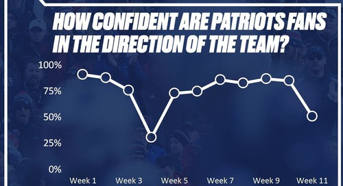 FanPulse: Former Patriots-turned-Head Coaches make Patriots fans feel terrible