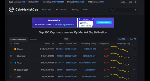 CoinMarketCap announces night mode and more for its platform