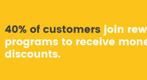 Rewards Case Study: Costco Memberships