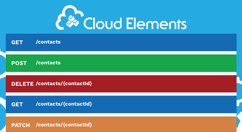 Resource-Centric API Calls: Switching up the Cloud Elements Hubs
