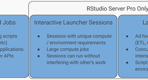 Screencast: Local Background Jobs in RStudio 1.2