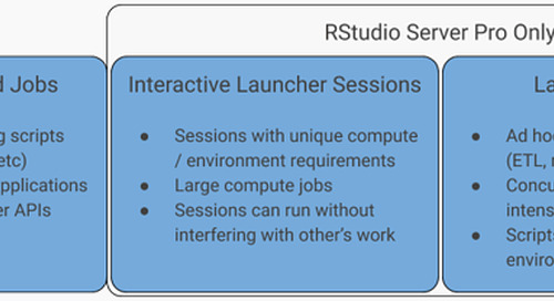 Screencast: Local Background Jobs in RStudio 1.2