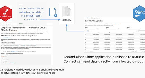 ETL with R Markdown on RStudio Connect - Output files