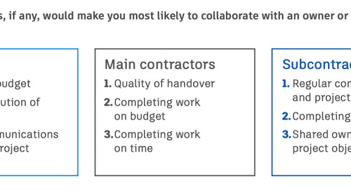 The Value of Collaboration in Construction: How Do You Build a Trusted Partnership?