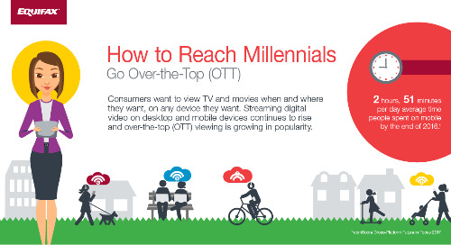 Improve Millennial Targeting by Leveraging OTT